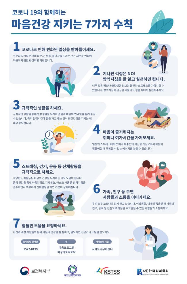 코로나19와-함께하는-마음건강-지키는-7가지-수칙(포스터).jpg